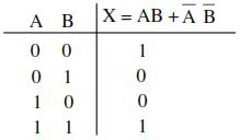 Simbol equality comparator