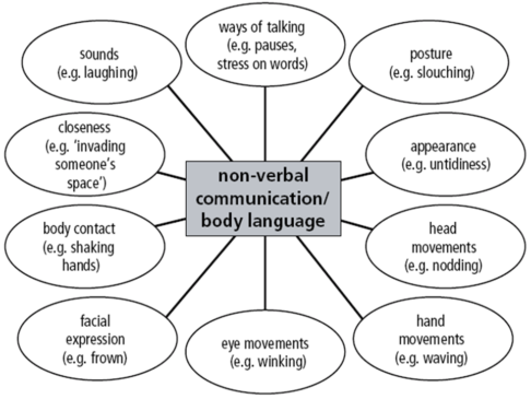 bahasa isyarat